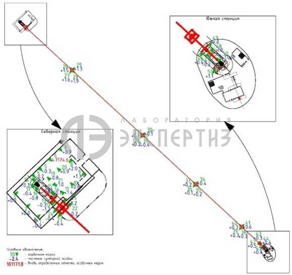 Схема мониторинга движения канатной дороги