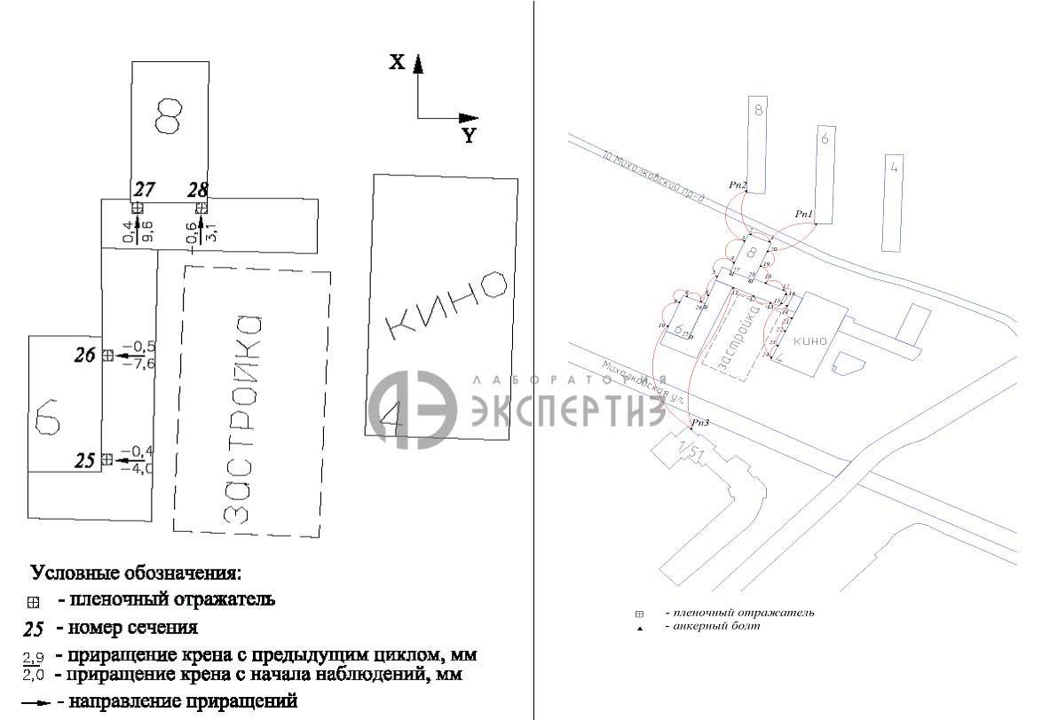 Схема геотехнического мониторинга Михалковская 4а