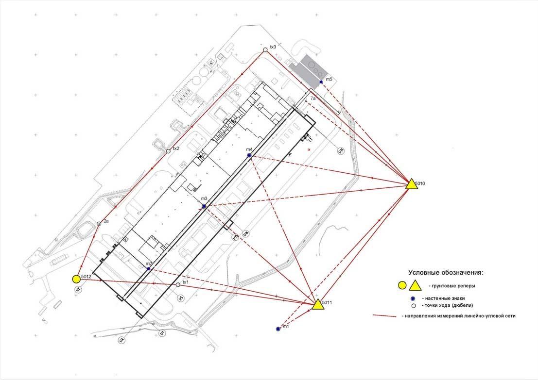 Пример схемы ГРО на объекте